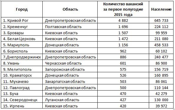 знакомства города краматорск author message