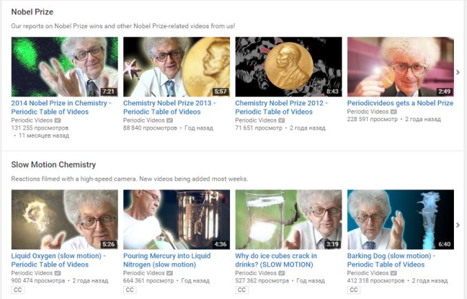 самые лучшие каналы на YouTube