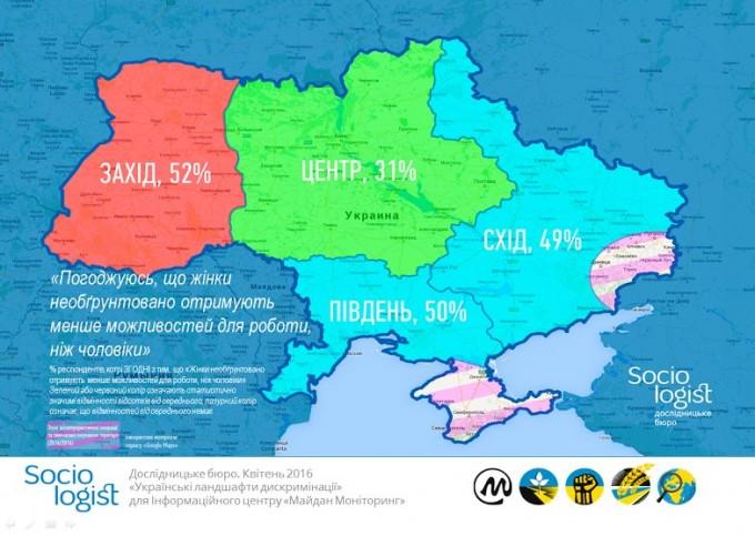 Украинцы считают, что женщина должна сидеть дома, а гомосексуалистов нужно увольнять – исследование