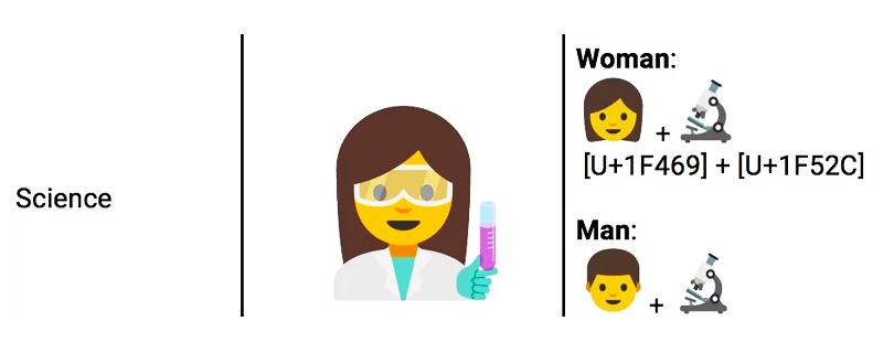 Сотрудники Google создали серию женских эмоджи, чтобы подчеркнуть гендерное равенство профессий (фото)