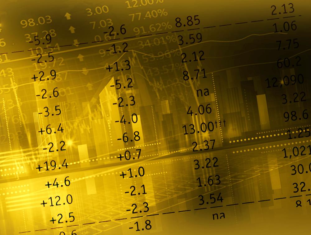 Индикатор угадывает движение на рынке форекс