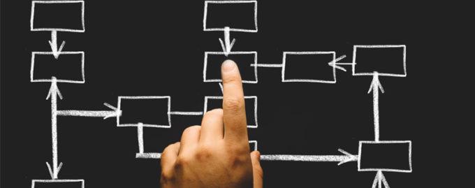 Лекція «Перевірка готовності до старту бізнеса»