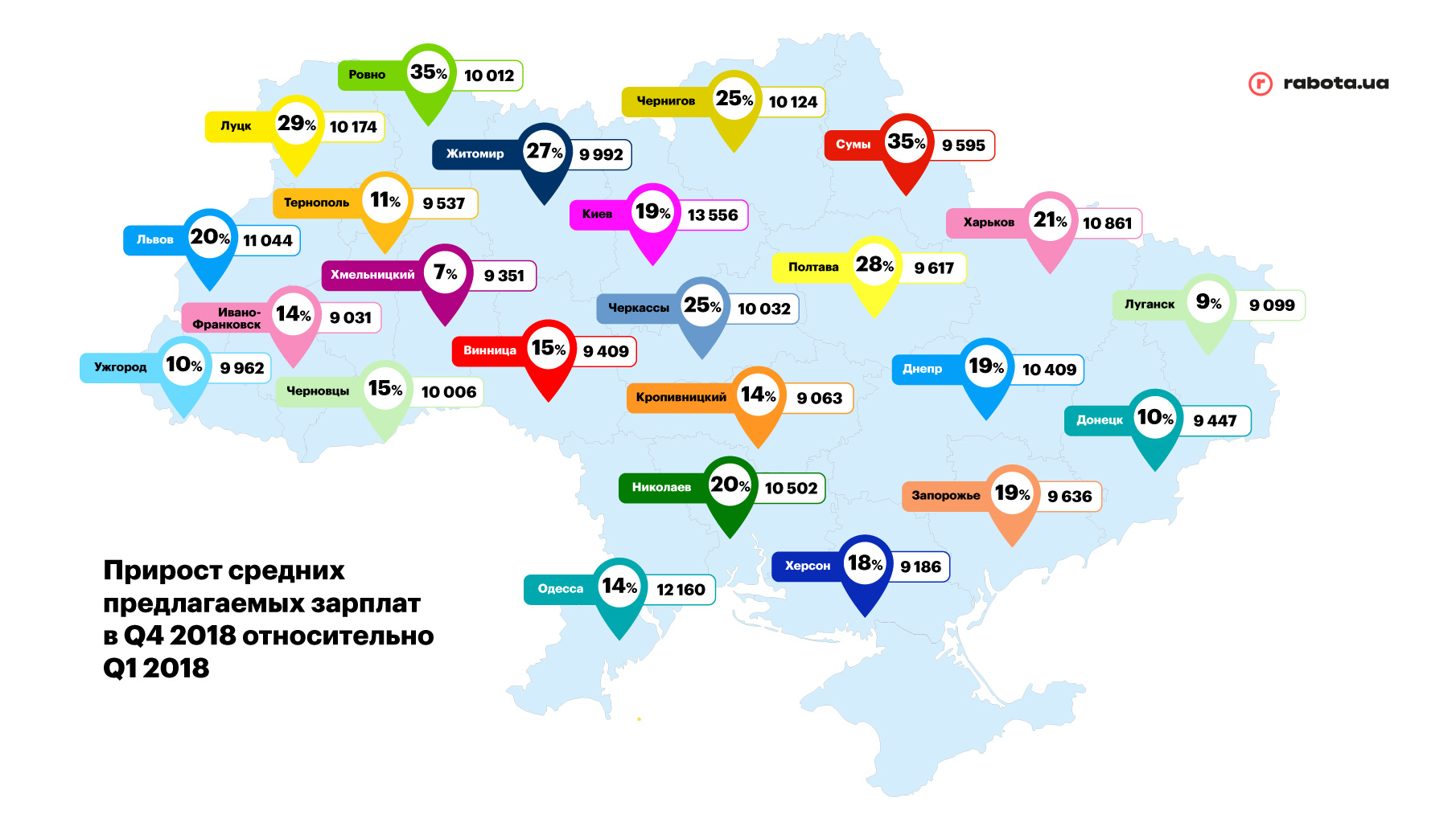 Финансовая пятилетка: как менялись зарплаты в Украине